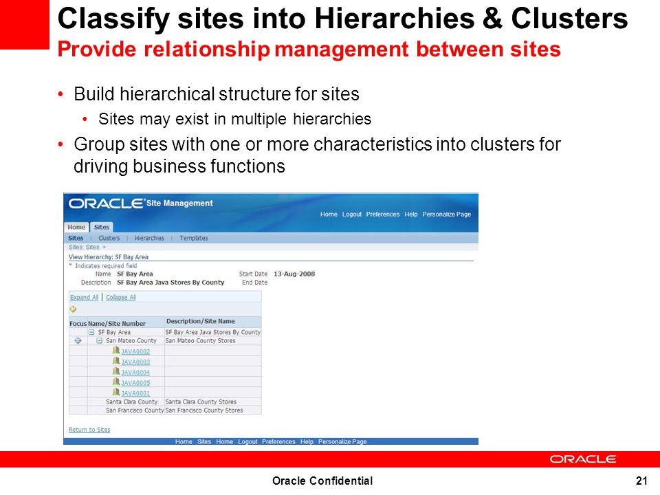 Oracle Confidential 21 Classify sites into Hierarchies & Clusters Provide relationship management between sites Build hierarchical structure for sites