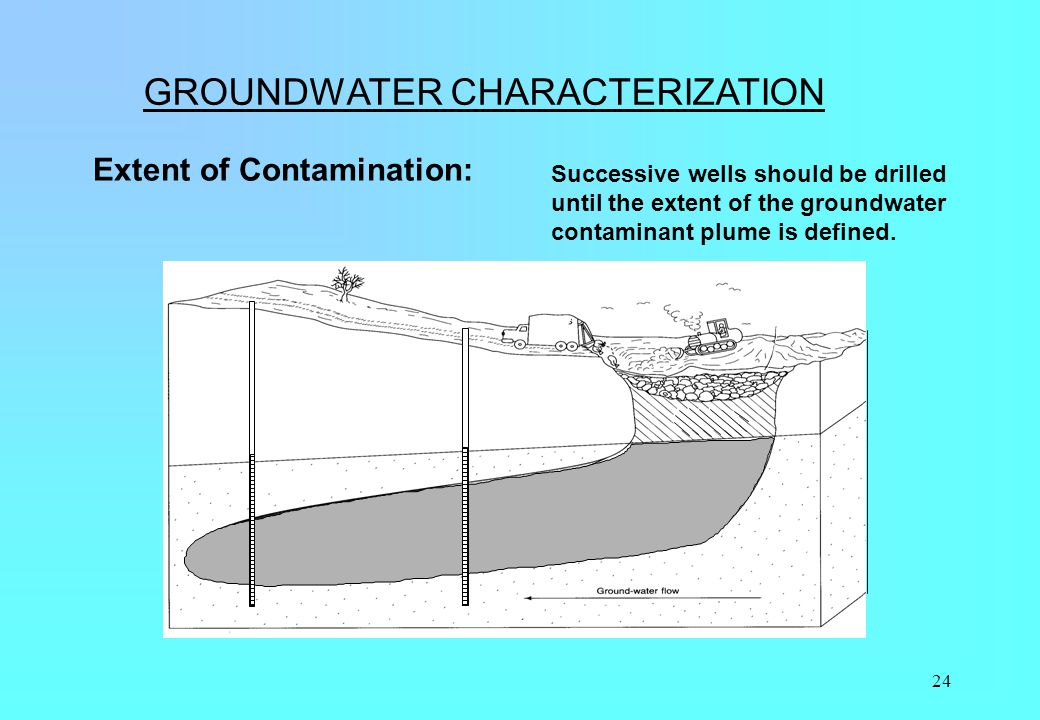 24 GROUNDWATER CHARACTERIZATION Extent of Contamination: Successive wells should be drilled until the extent of the groundwater contaminant plume is d