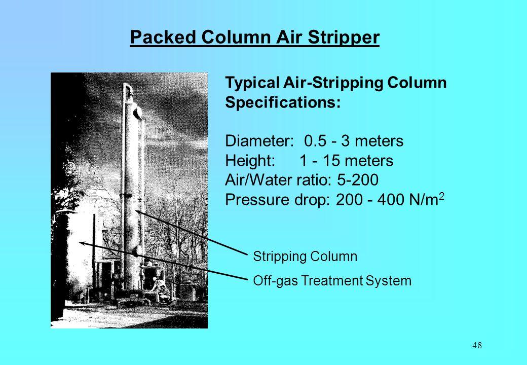 48 Packed Column Air Stripper Typical Air-Stripping Column Specifications: Diameter: 0.5 - 3 meters Height: 1 - 15 meters Air/Water ratio: 5-200 Press