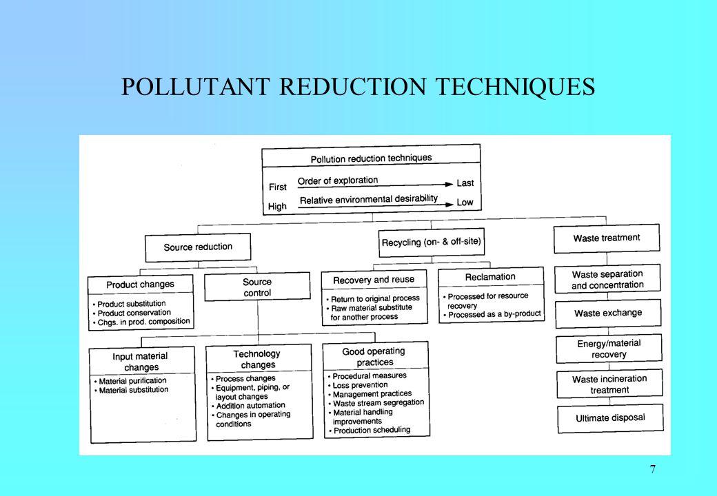7 POLLUTANT REDUCTION TECHNIQUES