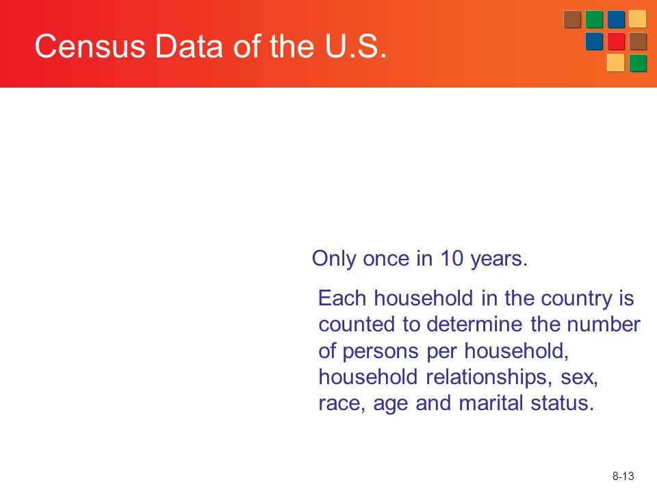 8-13 Census Data of the U.S. Only once in 10 years. Each household in the country is counted to determine the number of persons per household, househo