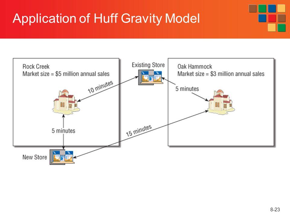 8-23 Application of Huff Gravity Model