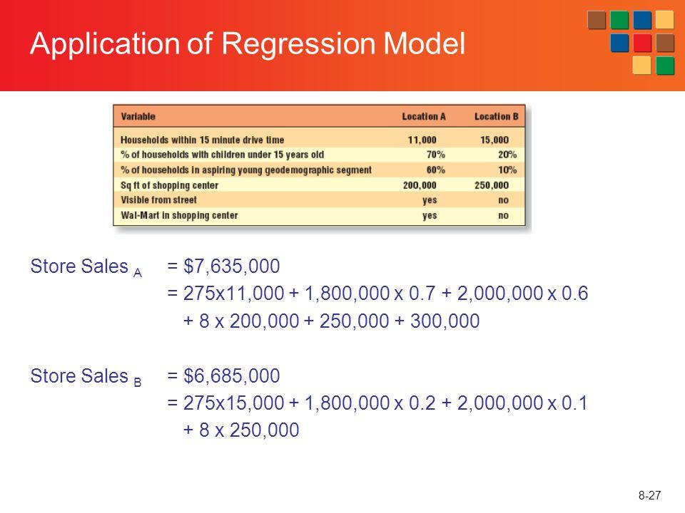 8-27 Application of Regression Model Store Sales A = $7,635,000 = 275x11,000 + 1,800,000 x 0.7 + 2,000,000 x 0.6 + 8 x 200,000 + 250,000 + 300,000 Sto