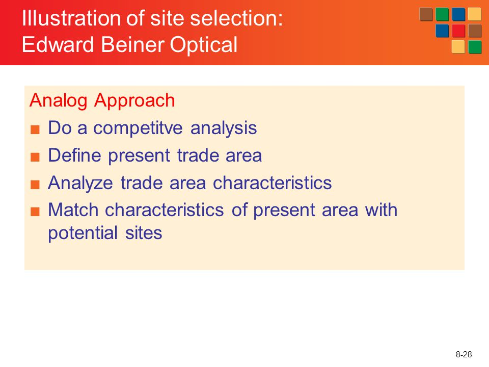 8-28 Illustration of site selection: Edward Beiner Optical Analog Approach Do a competitve analysis Define present trade area Analyze trade area chara