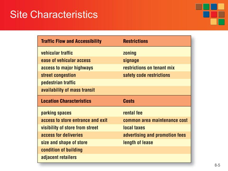 8-5 Site Characteristics