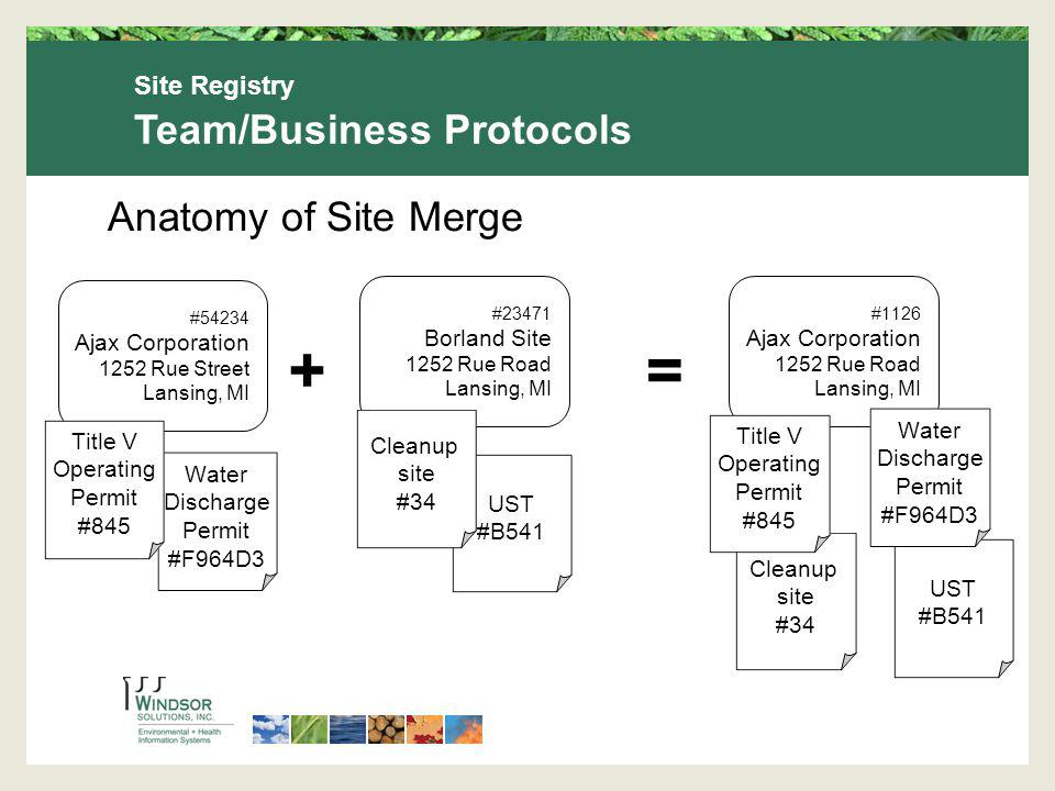 Site Registry Team/Business Protocols Anatomy of Site Merge UST #B541 #54234 Ajax Corporation 1252 Rue Street Lansing, MI Water Discharge Permit #F964D3 #23471 Borland Site 1252 Rue Road Lansing, MI Title V Operating Permit #845 =+ #1126 Ajax Corporation 1252 Rue Road Lansing, MI UST #B541 Water Discharge Permit #F964D3 Cleanup site #34 Title V Operating Permit #845 Cleanup site #34