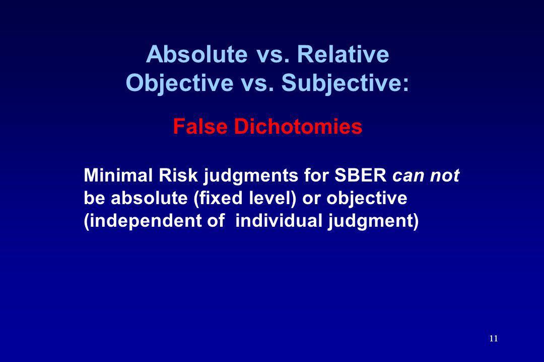 11 Absolute vs.Relative Objective vs.