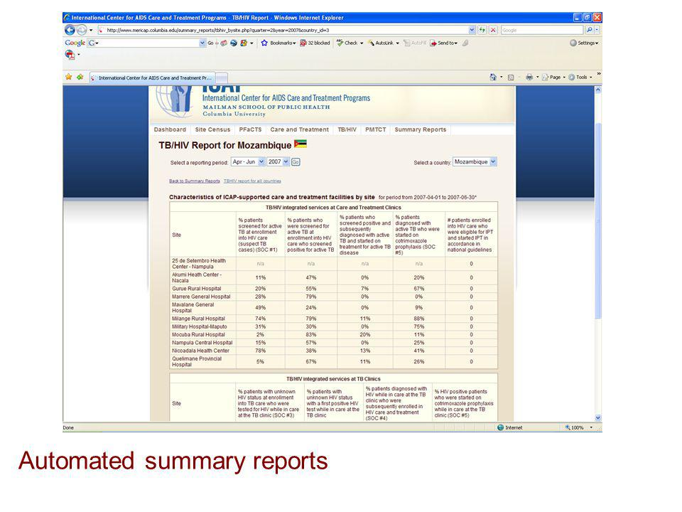 Automated summary reports