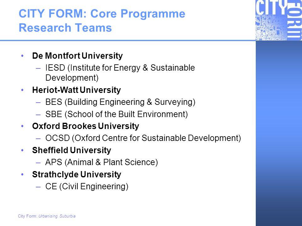 City Form: Urbanising Suburbia Base model of Govan under development (Charalampos Giachnis)
