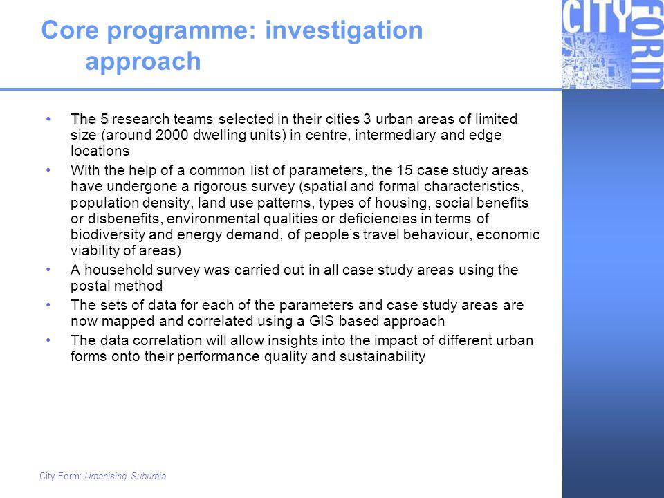 City Form: Urbanising Suburbia 6.