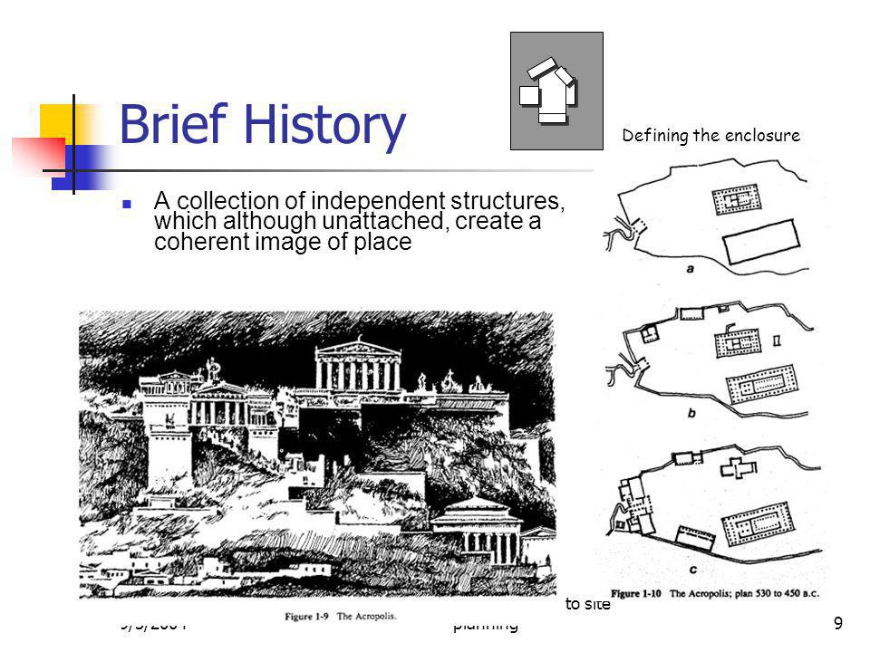 9/3/2004 /Apinya/KMUTTarc354intro to site planning9 Brief History Defining the enclosure A collection of independent structures, which although unatta