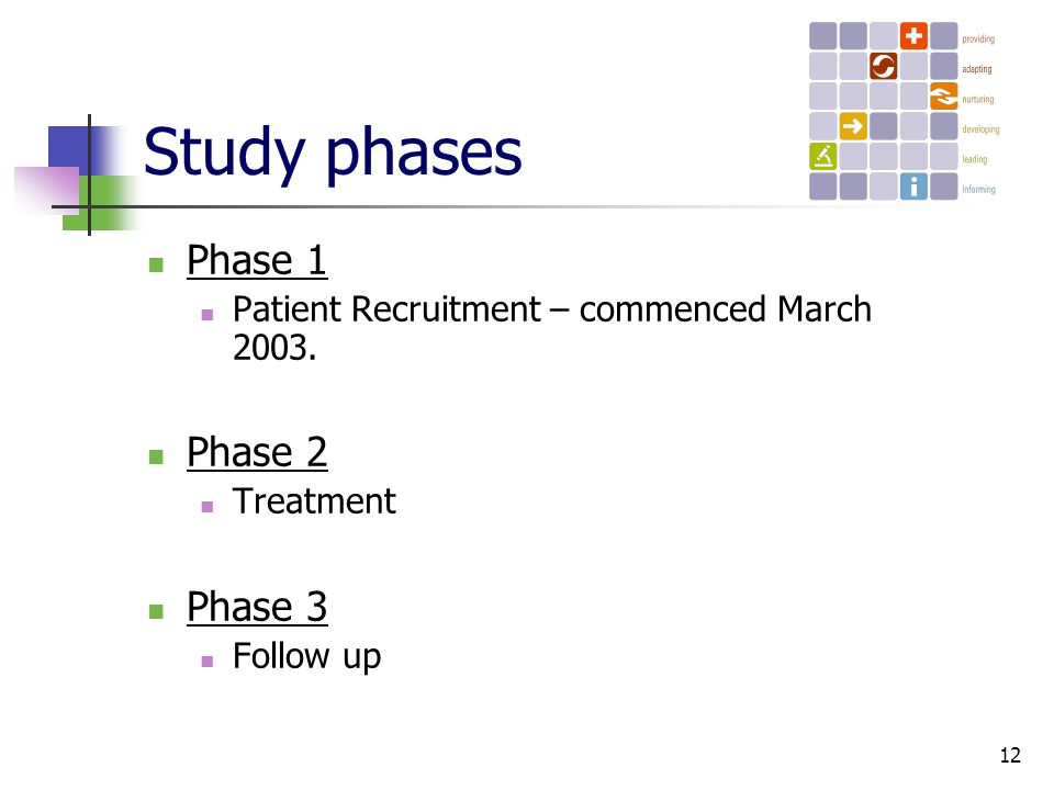 12 Study phases Phase 1 Patient Recruitment – commenced March 2003.