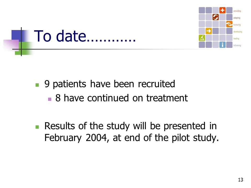 13 To date………… 9 patients have been recruited 8 have continued on treatment Results of the study will be presented in February 2004, at end of the pilot study.
