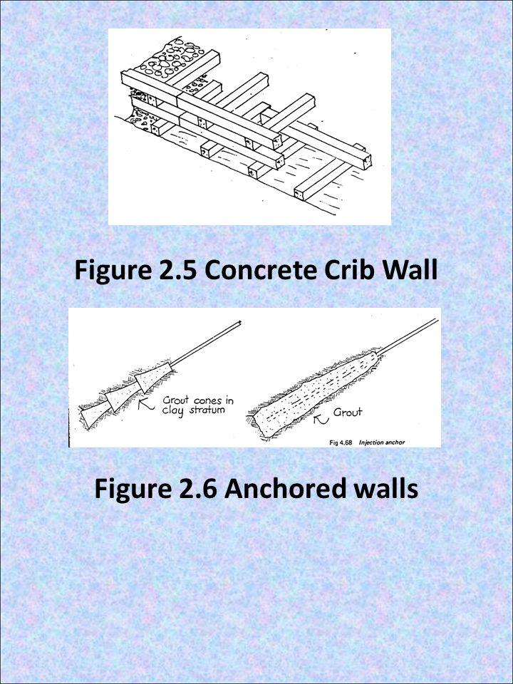 Figure 2.5 Concrete Crib Wall Figure 2.6 Anchored walls