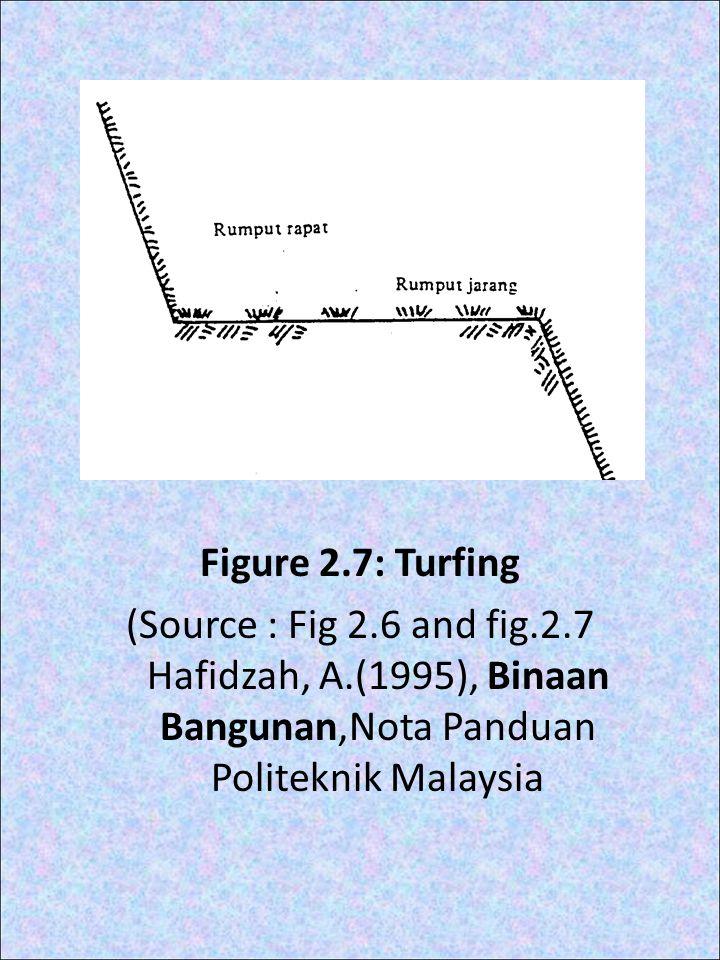 Figure 2.7: Turfing (Source : Fig 2.6 and fig.2.7 Hafidzah, A.(1995), Binaan Bangunan,Nota Panduan Politeknik Malaysia