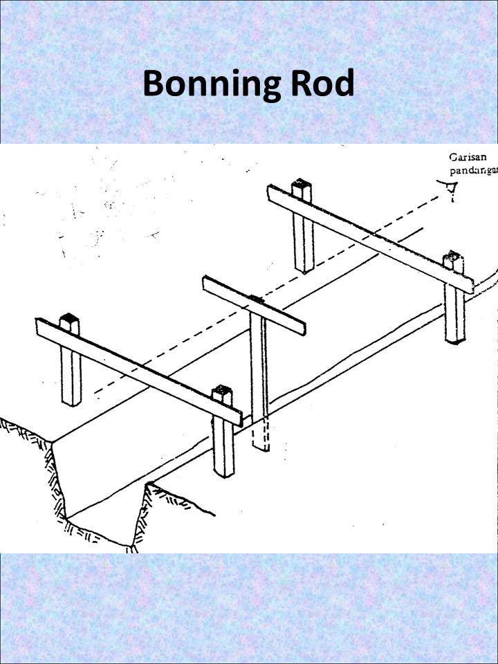 Bonning Rod