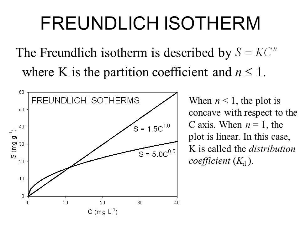 FREUNDLICH ISOTHERM The Freundlich isotherm is described by where K is the partition coefficient and n 1. When n < 1, the plot is concave with respect