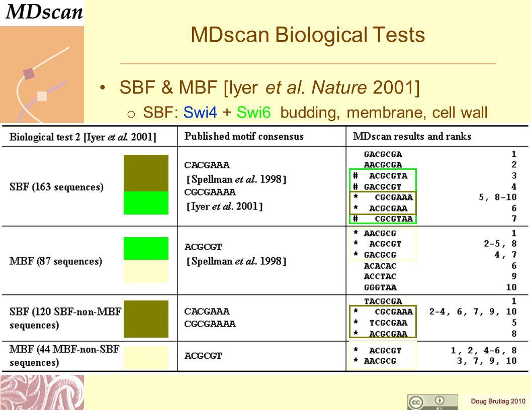 MDscan Biological Tests SBF & MBF [Iyer et al.