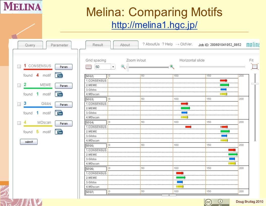 Melina: Comparing Motifs http://melina1.hgc.jp/ http://melina1.hgc.jp/