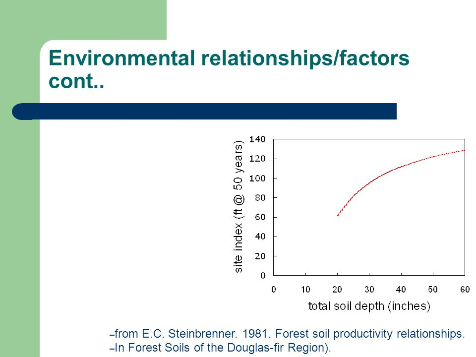 Environmental relationships/factors cont.. – from E.C. Steinbrenner. 1981. Forest soil productivity relationships. – In Forest Soils of the Douglas-fi