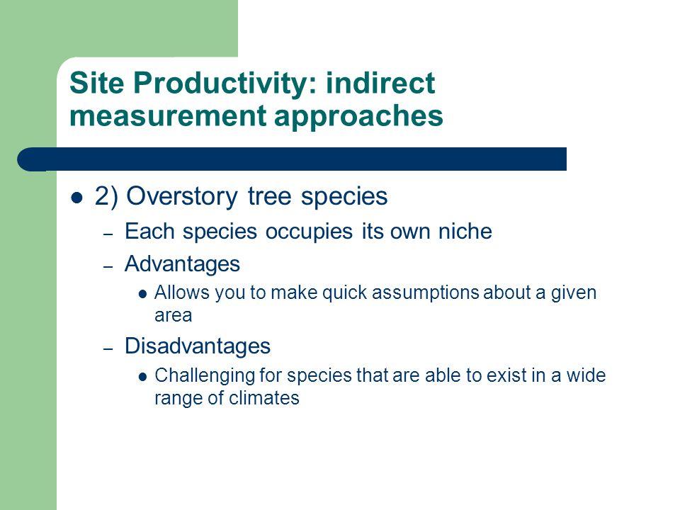 Environmental relationships/factors cont.. Leaf biomass ANPP