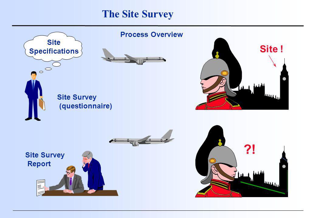 Site . Site Survey (questionnaire) Site Survey Report .