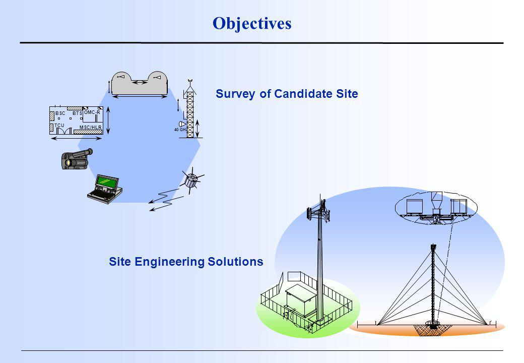 40 GHz Survey of Candidate Site Site Engineering Solutions Objectives MSC/HLR BTS BSC OMC-R TCU