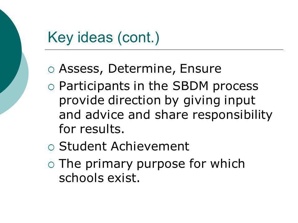 Key ideas (cont.) Assess, Determine, Ensure Participants in the SBDM process provide direction by giving input and advice and share responsibility for results.