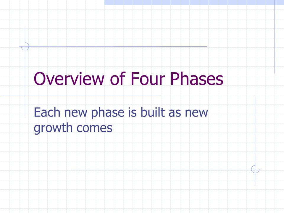 Overview of Four Phases Each new phase is built as new growth comes
