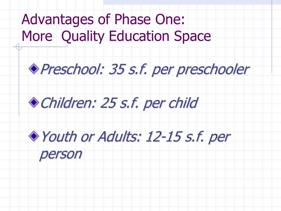 Advantages of Phase One: More Quality Education Space Preschool: 35 s.f. per preschooler Children: 25 s.f. per child Youth or Adults: 12-15 s.f. per p