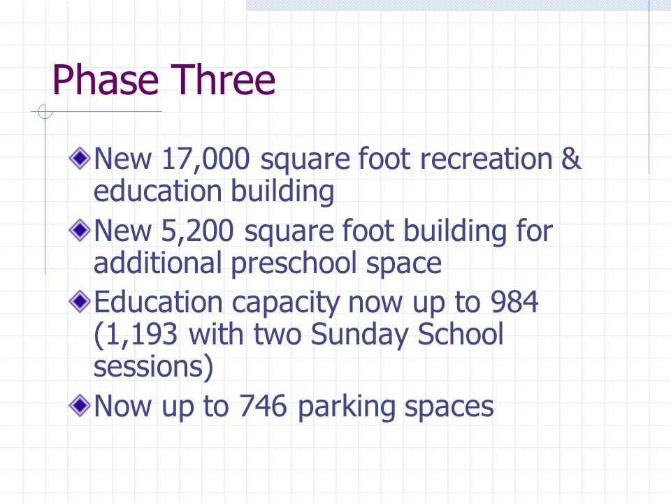 Phase Three New 17,000 square foot recreation & education building New 5,200 square foot building for additional preschool space Education capacity no