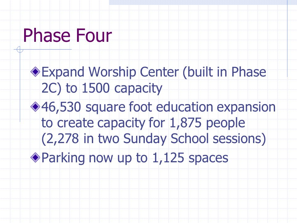 Phase Four Expand Worship Center (built in Phase 2C) to 1500 capacity 46,530 square foot education expansion to create capacity for 1,875 people (2,27