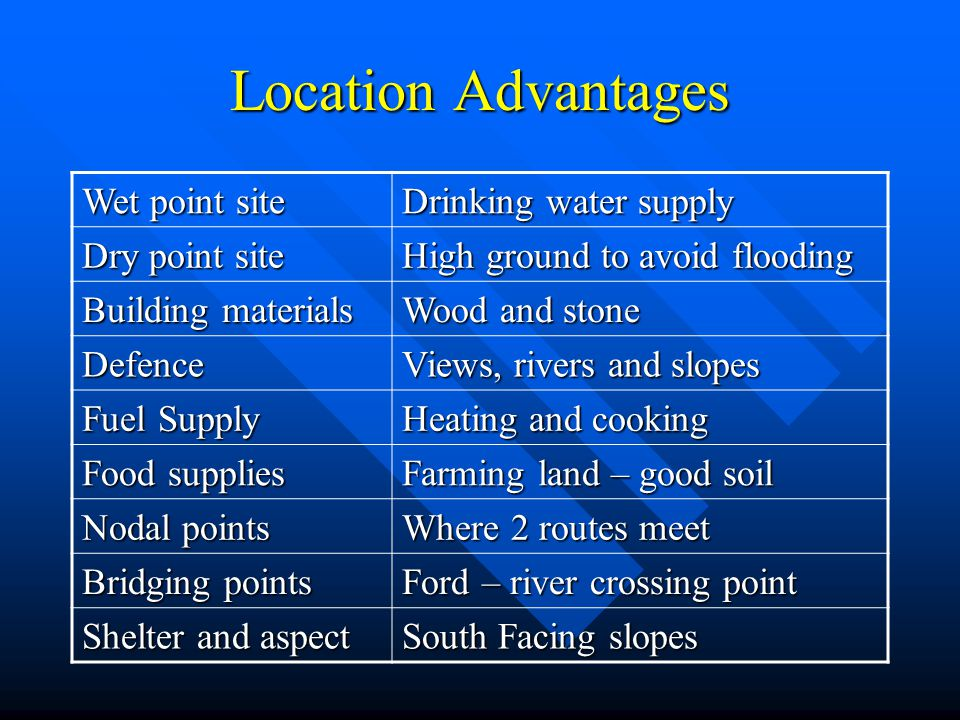 Location Advantages Wet point site Drinking water supply Dry point site High ground to avoid flooding Building materials Wood and stone Defence Views,