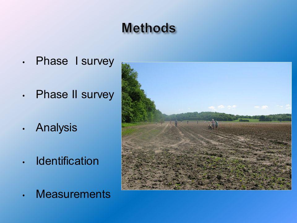 Phase I survey Phase II survey Analysis Identification Measurements