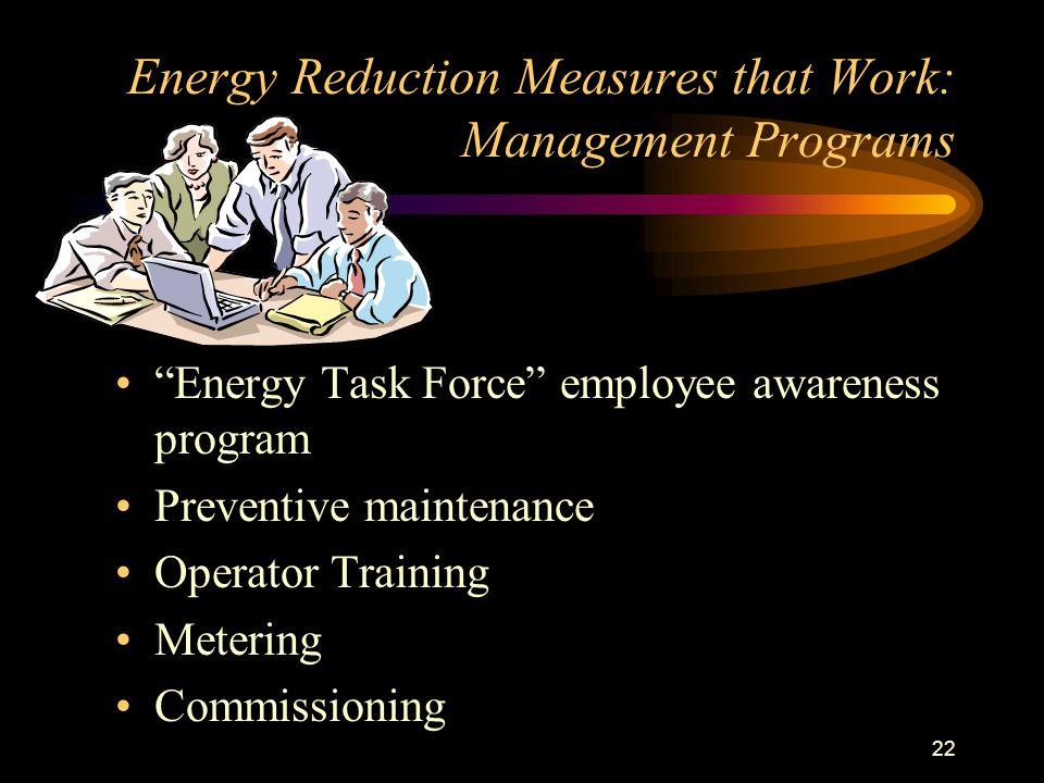 22 Energy Reduction Measures that Work: Management Programs Energy Task Force employee awareness program Preventive maintenance Operator Training Metering Commissioning