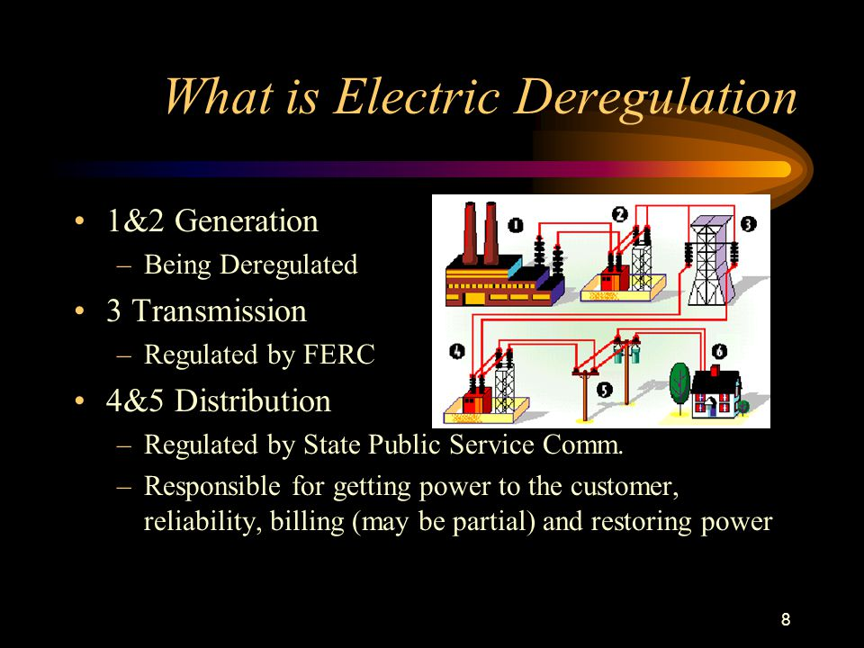8 What is Electric Deregulation 1&2 Generation –Being Deregulated 3 Transmission –Regulated by FERC 4&5 Distribution –Regulated by State Public Service Comm.