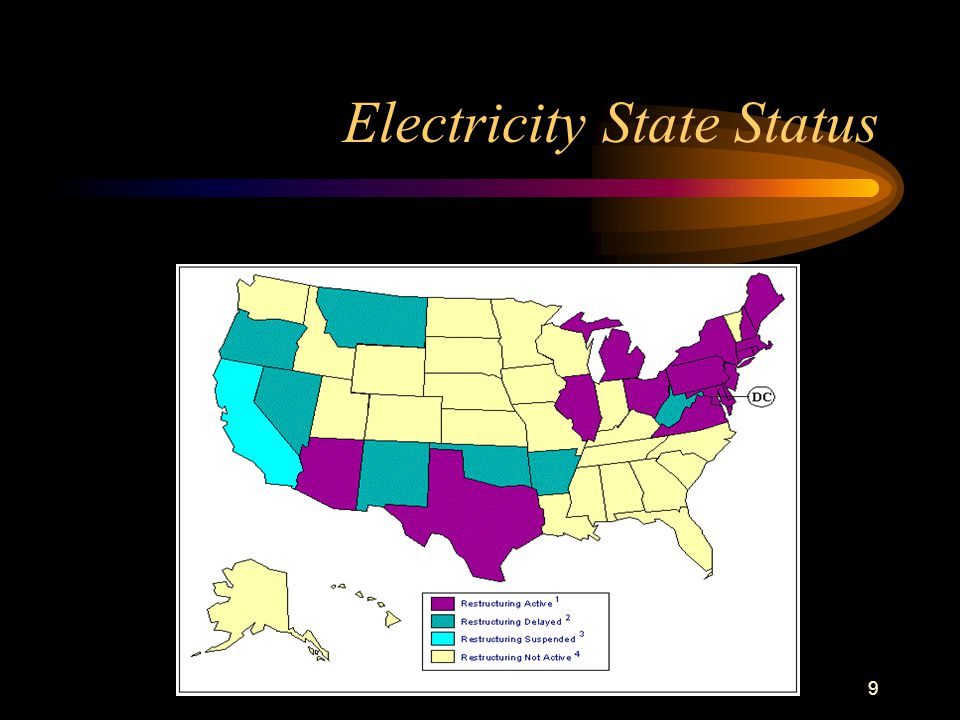 9 Electricity State Status