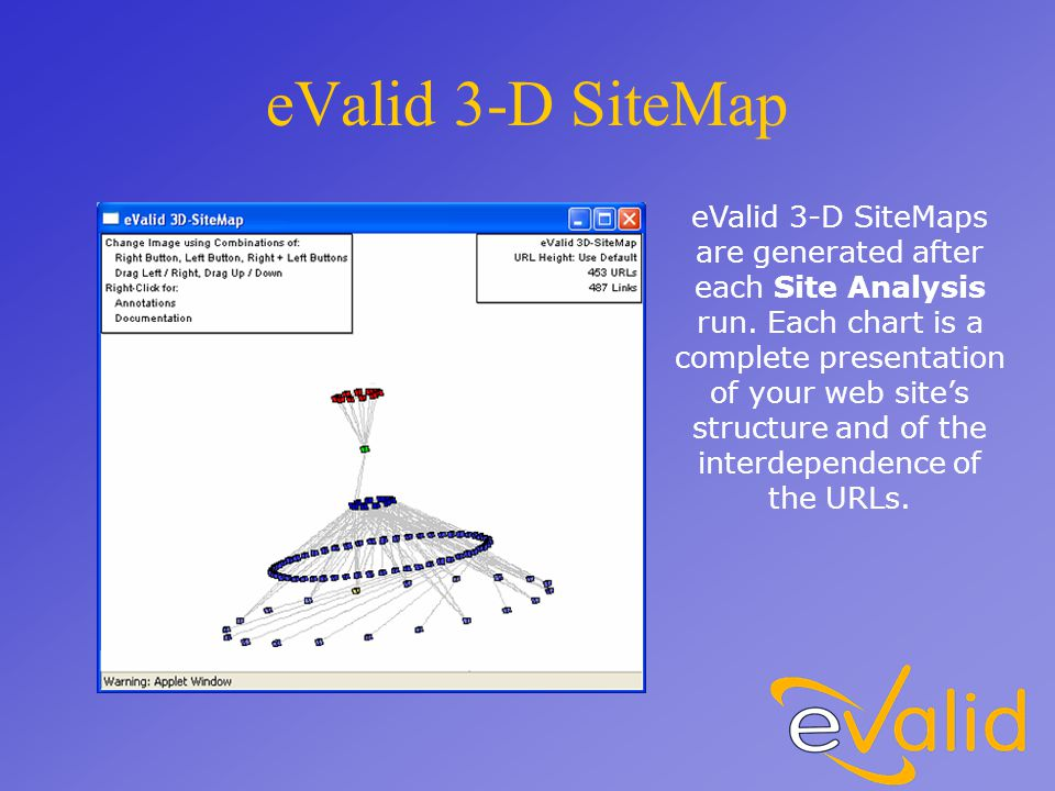 eValid 3-D SiteMap eValid 3-D SiteMaps are generated after each Site Analysis run.