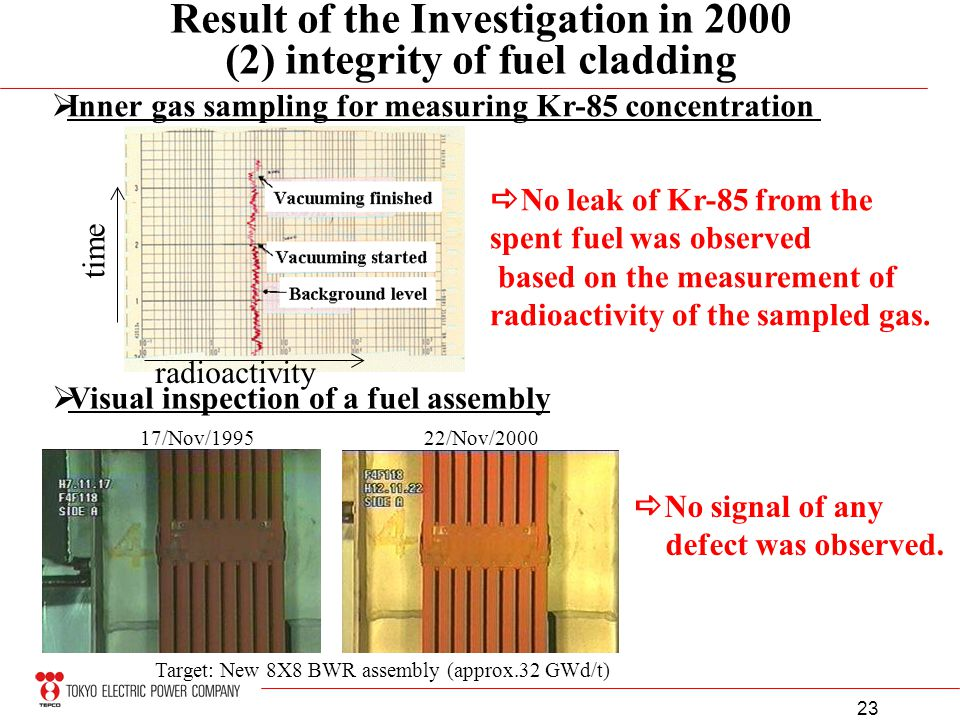 23 Result of the Investigation in 2000 (2) integrity of fuel cladding Inner gas sampling for measuring Kr-85 concentration Visual inspection of a fuel