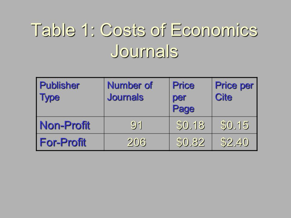 Why only 33 % profit margin.