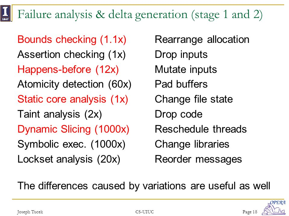 Joseph TucekCS-UIUCPage 18 Failure analysis & delta generation (stage 1 and 2) Bounds checking (1.1x) Assertion checking (1x) Happens-before (12x) Atomicity detection (60x) Static core analysis (1x) Taint analysis (2x) Dynamic Slicing (1000x) Symbolic exec.