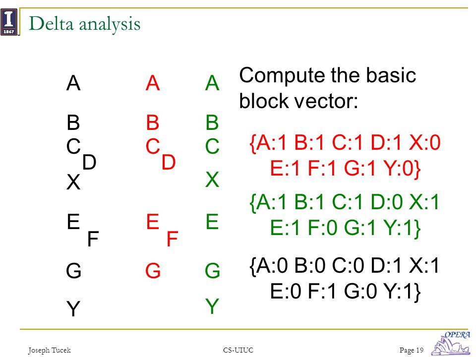 Joseph TucekCS-UIUCPage 19 Delta analysis A B C D E F G A B C X E G Y A B C D E F G X Y {A:1 B:1 C:1 D:1 X:0 E:1 F:1 G:1 Y:0} {A:1 B:1 C:1 D:0 X:1 E:1 F:0 G:1 Y:1} {A:0 B:0 C:0 D:1 X:1 E:0 F:1 G:0 Y:1} Compute the basic block vector: