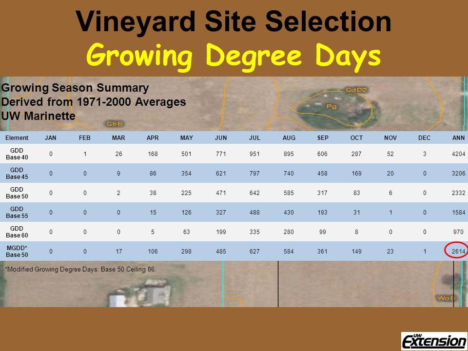 Vineyard Site Selection Growing Degree Days *Modified Growing Degree Days: Base 50 Ceiling 86.