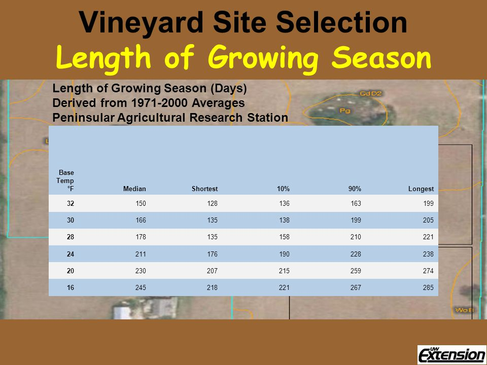 Vineyard Site Selection Length of Growing Season Length of Growing Season (Days) Derived from 1971-2000 Averages Peninsular Agricultural Research Stat