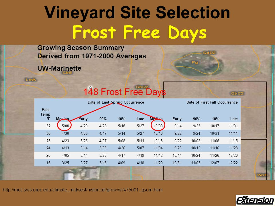 Vineyard Site Selection Frost Free Days Date of Last Spring OccurrenceDate of First Fall Occurrence Base Temp °FMedianEarly90%10%LateMedianEarly90%10%