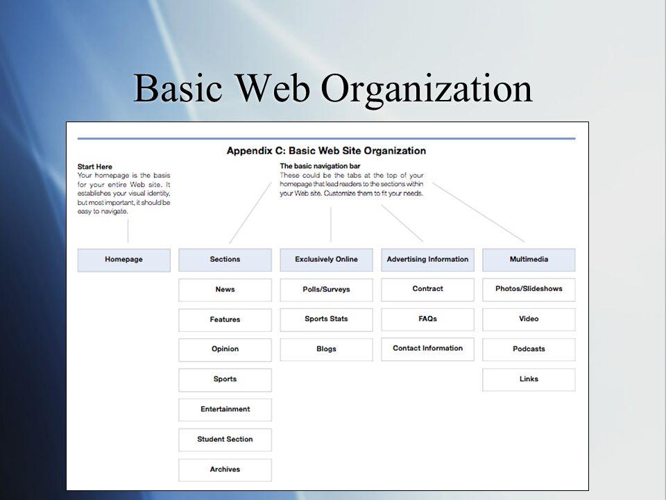 Basic Web Organization