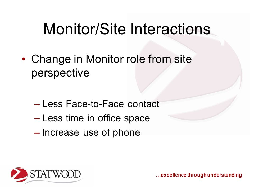 …excellence through understanding Monitor/Site Interactions Change in Monitor role from site perspective –Less Face-to-Face contact –Less time in office space –Increase use of phone