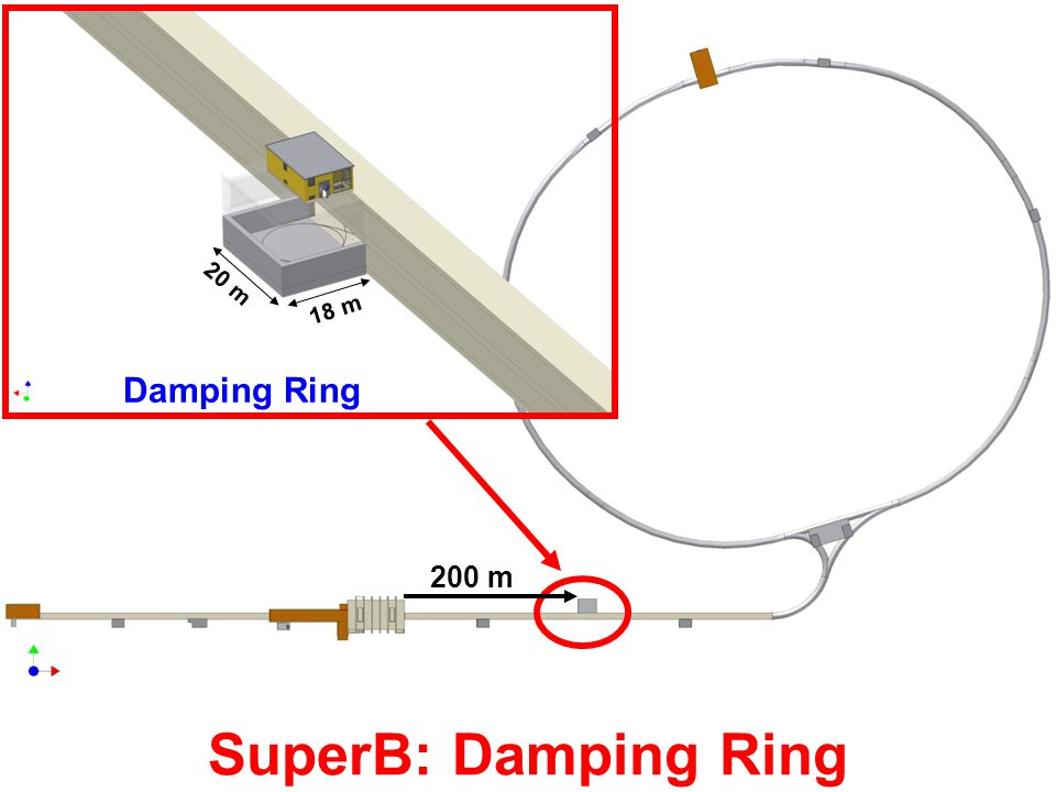 SuperB: Damping Ring Damping Ring 200 m 20 m 18 m