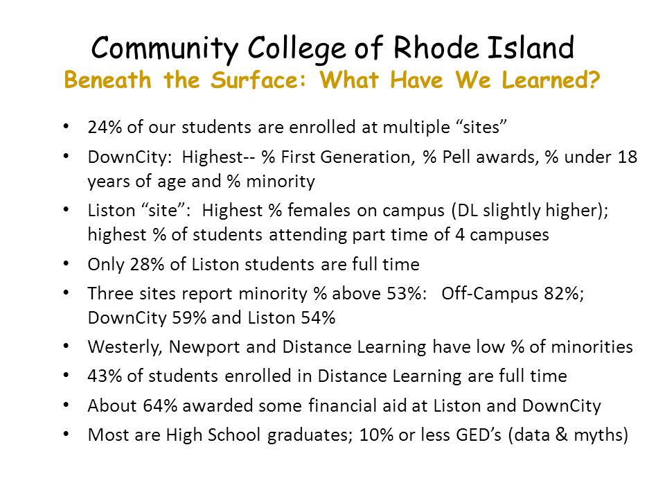Community College of Rhode Island Beneath the Surface: What Have We Learned.