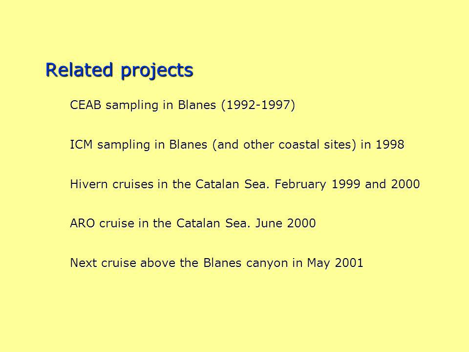 Related projects CEAB sampling in Blanes (1992-1997) ICM sampling in Blanes (and other coastal sites) in 1998 Hivern cruises in the Catalan Sea.